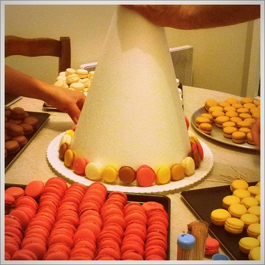 Cone-macarons