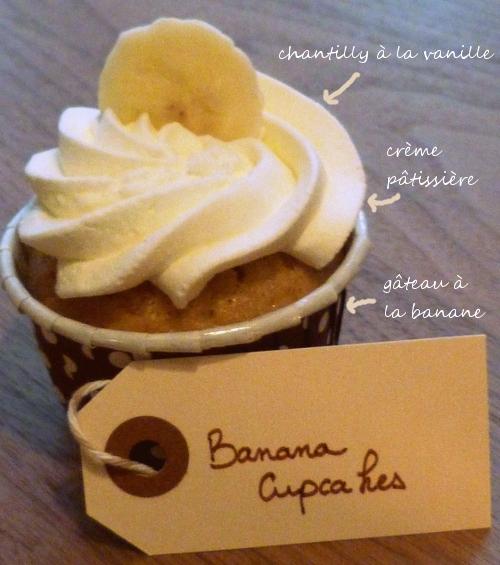 Banana-cupcakes1